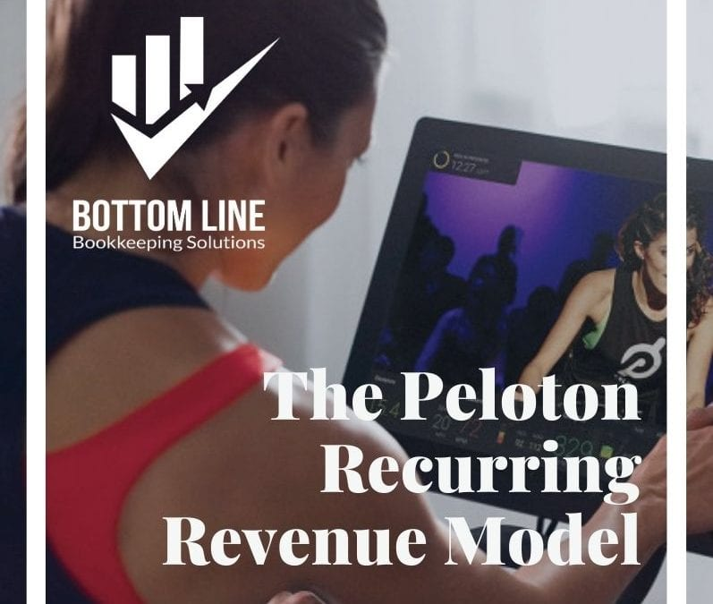How Peloton Created a Recurring Revenue Model